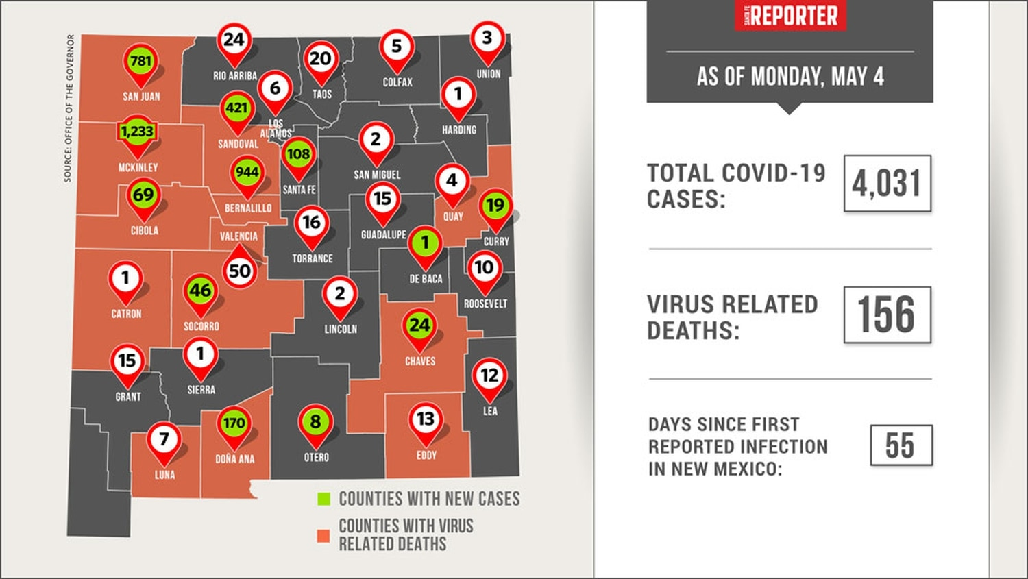 Monroe County's latest coronavirus numbers: 19 new cases and 1 more death