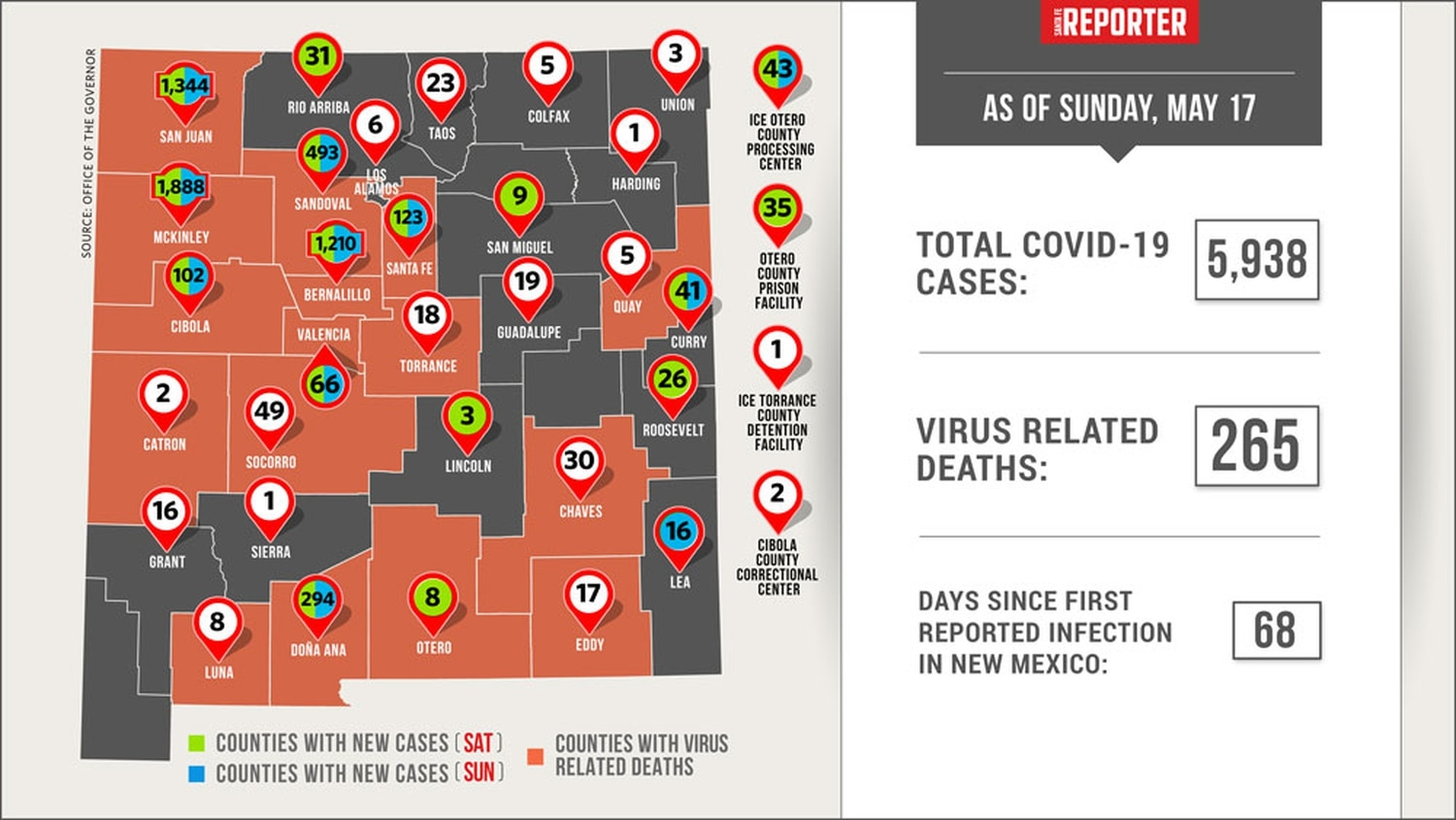 Manitowoc County Reports One Additional COVID-19 Case