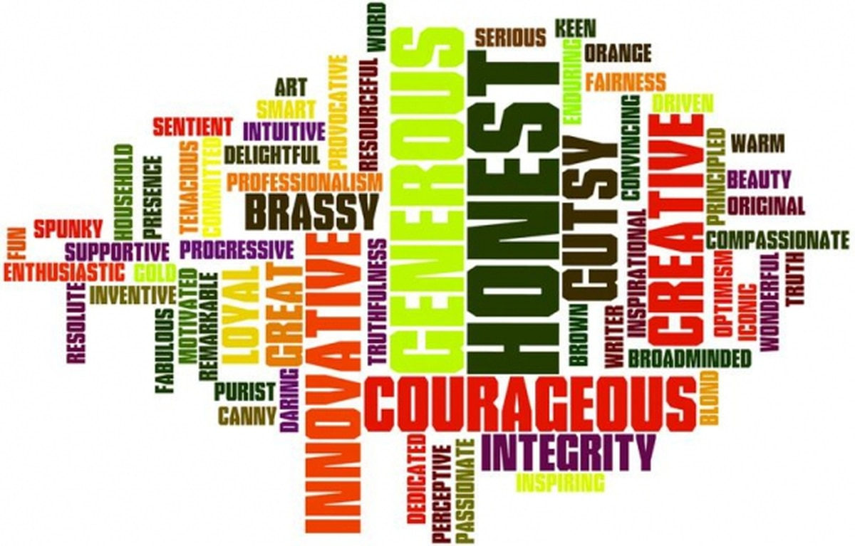 """This """"tag cloud"""" was generated by asking artists and gallery owners which four words best describe Linda Durham. To watch a video of the process, see below."""