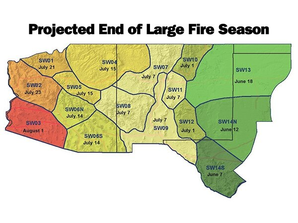 According to these maps provided by the Santa Fe National Forest, New Mexico has already made it past both the peak fire danger and projected end of the large fire season for 2013. States like Arizona remain vulnerable.